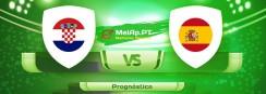 Croácia vs Espanha – 28-06-2021 16:00 UTC-0